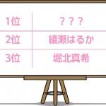 「脱いだら凄そうな女性芸能人」2位は綾瀬はるか、1位は?