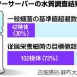 ウォーターサーバーは危険!?朝日新聞