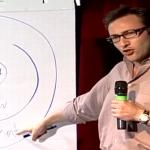 """TED アップルが成功した理由 """"ビジョン""""を考えることの重要性"""