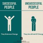 絵でわかる成功する人としない人のシンプルな違い